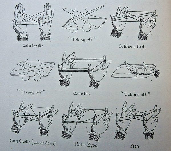 'Cat's Cradle' from 'A Dictionary of British Folk-Lore'